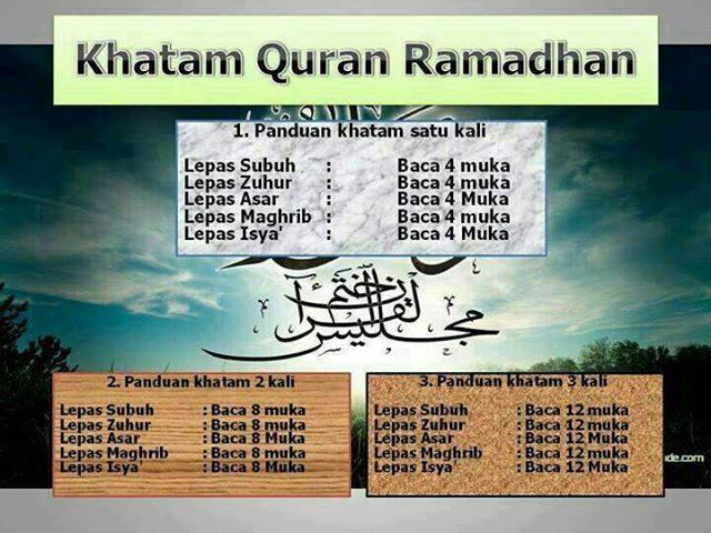 Khatam Quran Ramadhan